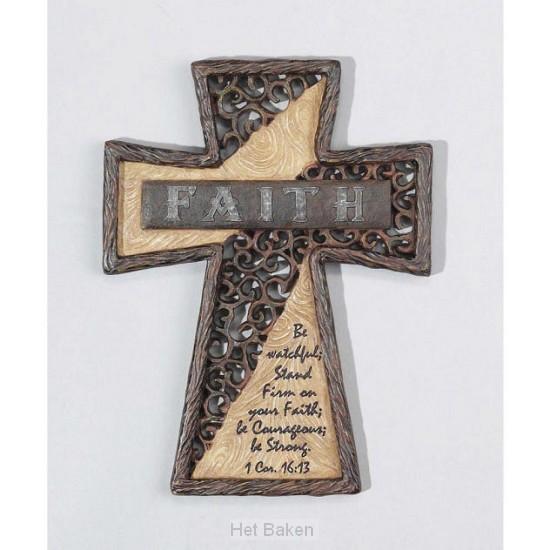 FAITH - BE WATCHFULL