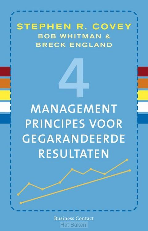 4 managementprincipes voor gegarandeerde