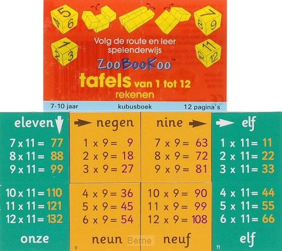 Tafels van 1 tot 12 / Rekenen