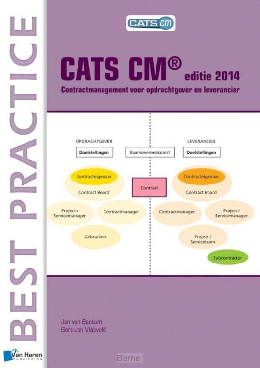 CATS CM / 2014