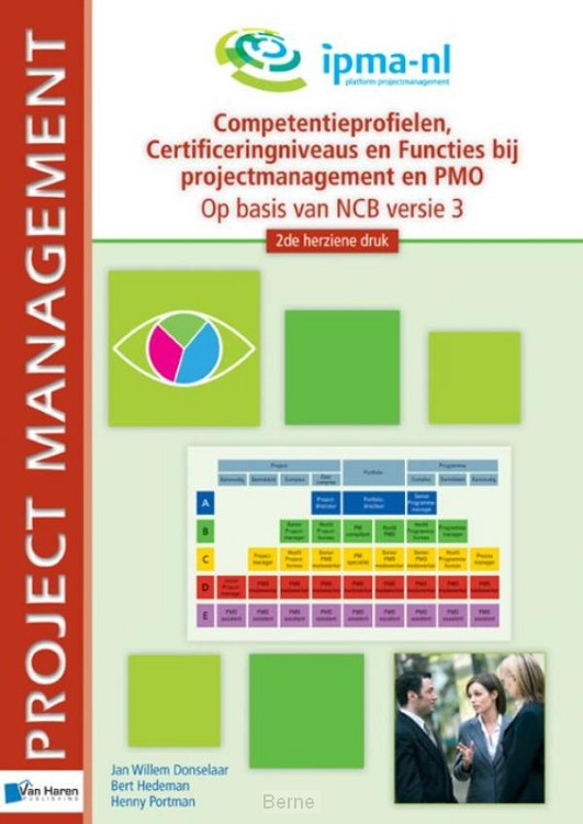 Competentieprofielen, Certificeringniveaus en Fucties bij projectmanagement