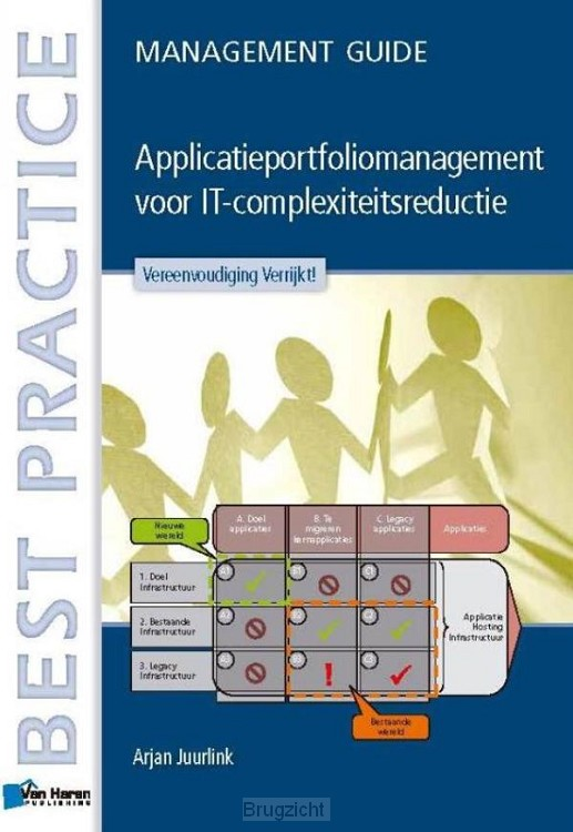 Applicatieportfoliomanagement: IT-Complexiteitsredeductie in de praktijk