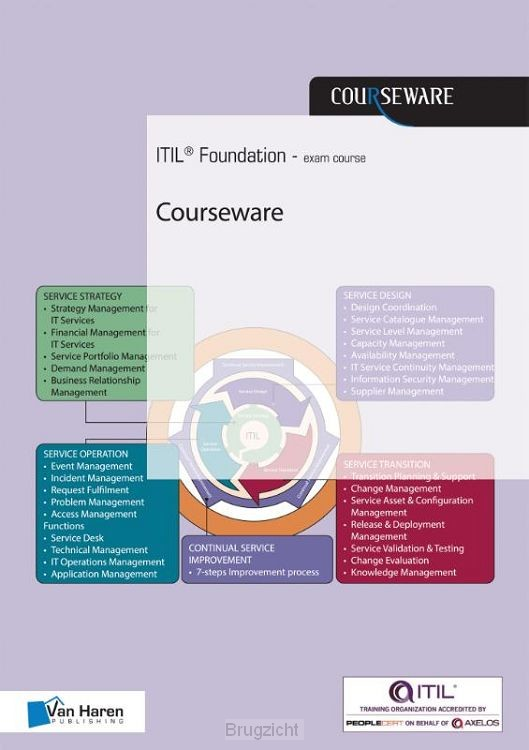 ITIL® Foundations Courseware