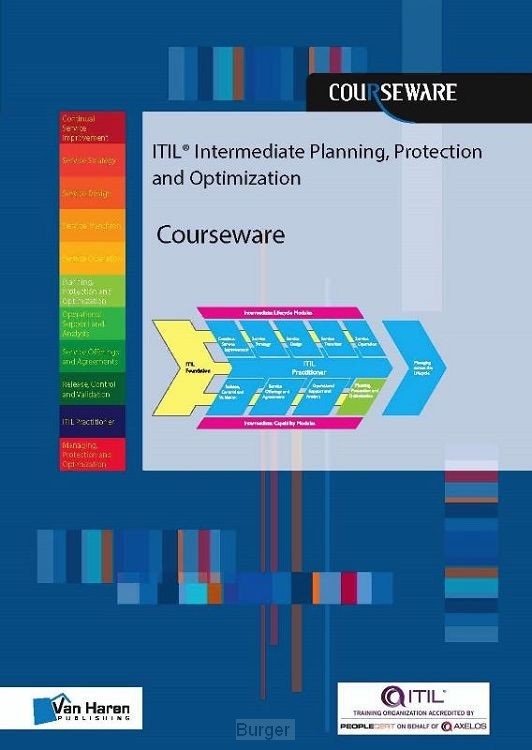 ITIL® Intermediate Planning, Protection and Optimization Courseware