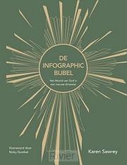Infographic bijbel