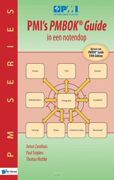 PMI's PMBOK guide in een notendop